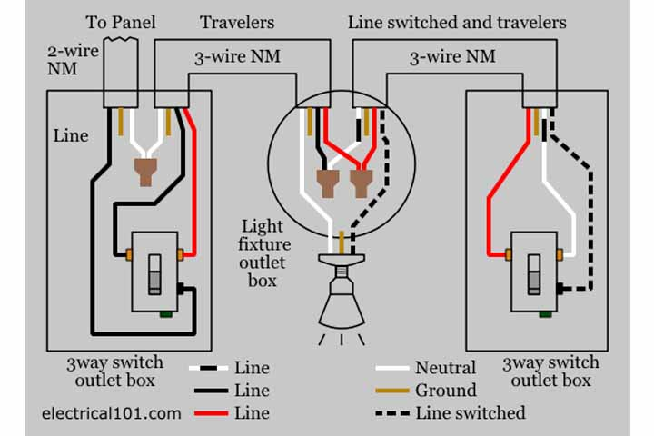how to wire a three way switch – diagram tutorial